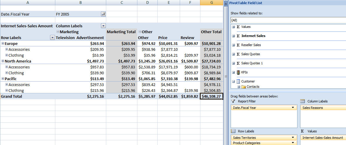 how to clone an excel pivottable benny austin