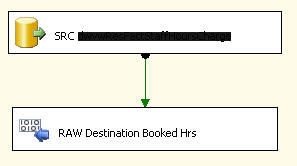 Figure 4 - Data Flow to create raw file