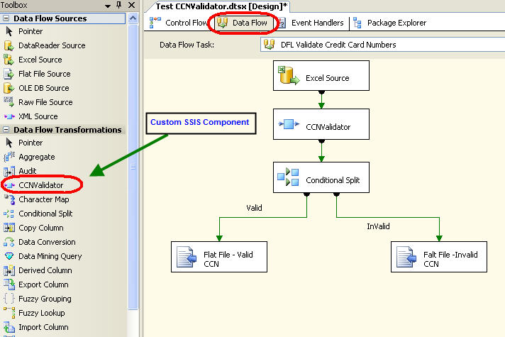 Figure 2 - Package to Test Credit Card Number Validator