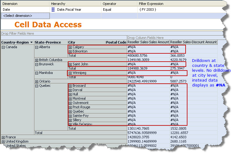 Screenshot 2 - Cell Data Security