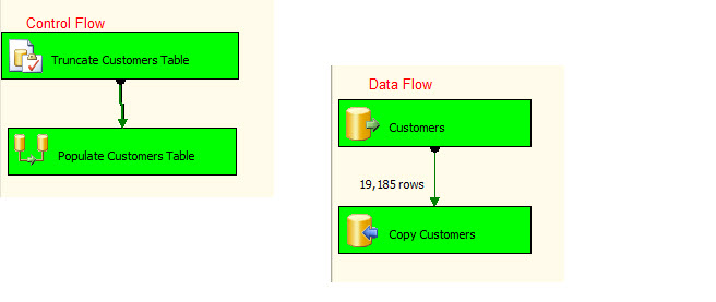 Screen Capture 1 - SSIS Package