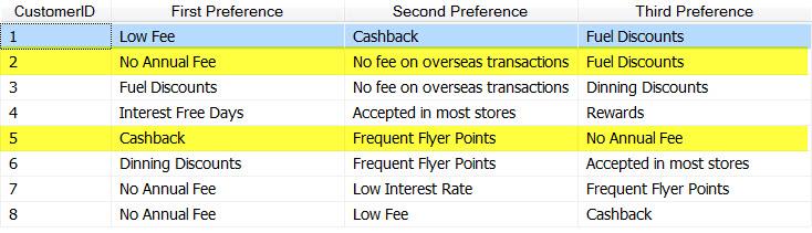 Screen Capture 3- [Customer Preference Dim]