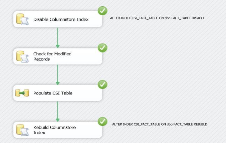 Screen Capture 1 - Disable CS Index, Load, Rebuild CS Index