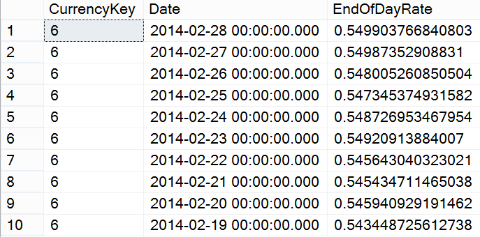 Screen Capture 1 - FactCurrencyRate Dataset