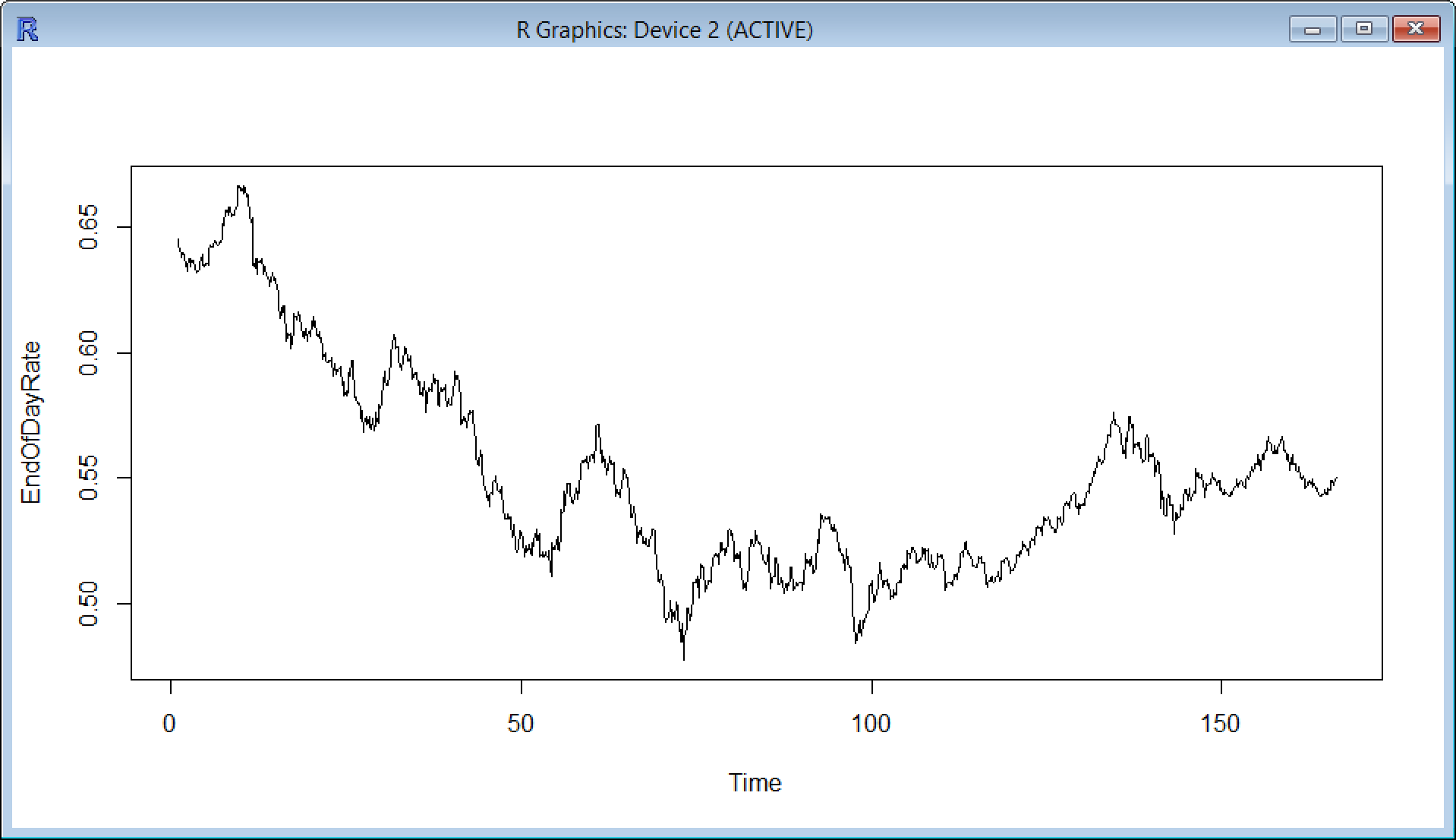 Screen Capture 3 - R Time Series of AUD